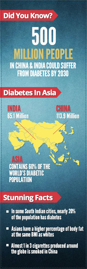 Diabetes in Asia: Did You Know?